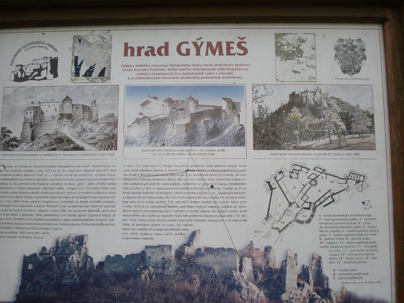 Infobord Gymes